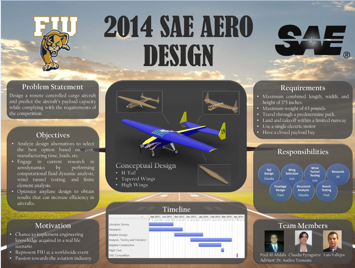 Poster design for projects - Eml 4551 Design Organization Fall 2013