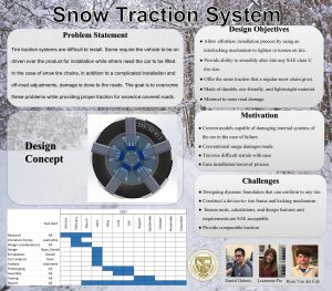 Snow Traction System