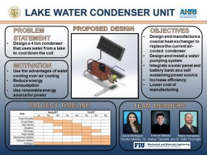 Lake Water Condenser Unit