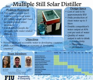Multiple Still Solar Distiller