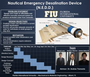 Nautical Emergency Destillatiion Device