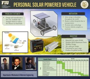 Personal Solar Powered Vehicle
