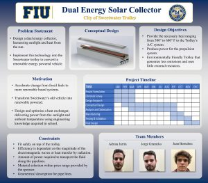 Dual Energy Solar Collector