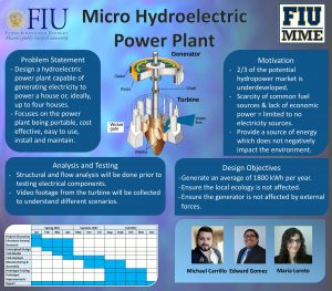 Micro Hydroelectric Power Plant